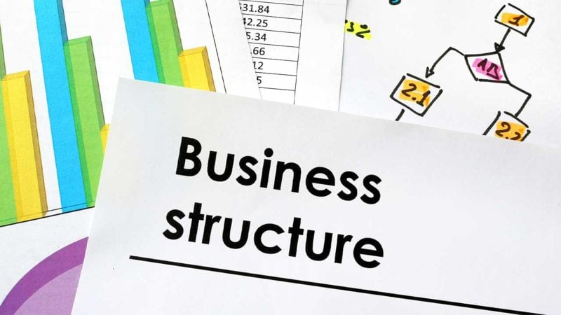 Business Structures – Partnerships